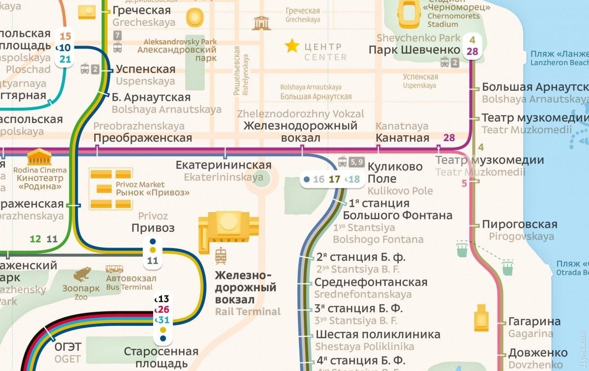 Одесский трамвай схема