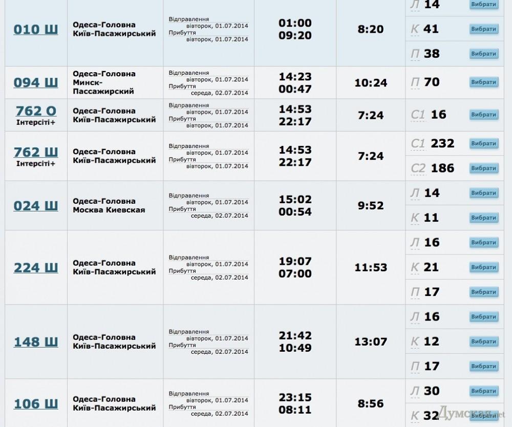 Стоимость билетов на поезд и на самолет до одессы купить авиабилет одесса вильнюс