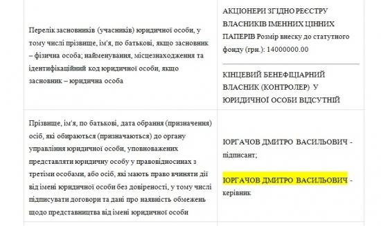 Закон Украины О Коррупции