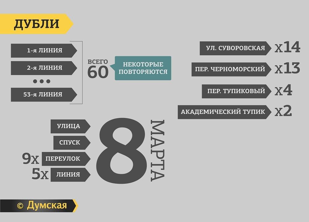 http://dumskaya.net/pics1/c15007-1488814960.jpg