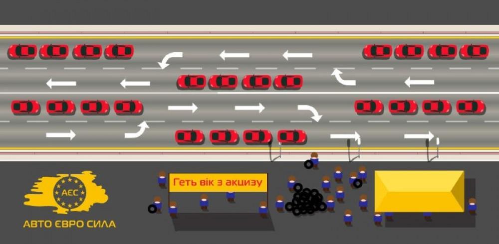 Вчера движение «Авто Евро Силы» опубликовало такую схему перекрытия дорог