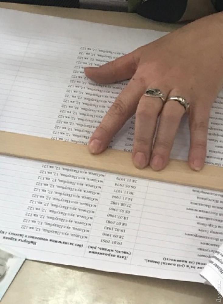 Поліція отримала вже 281 повідомлення про порушення на виборах: лідирують Дніпропетровська, Донецька області та Київ, - Шкіряк - Цензор.НЕТ 1623