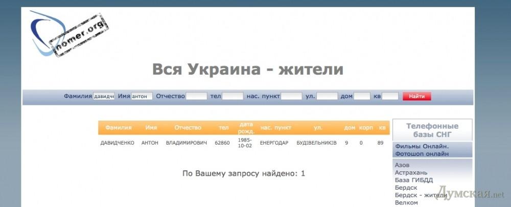 база жителей украины 2015