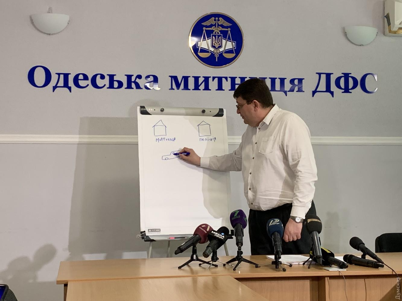 Какие документи надо для регистрации в москве