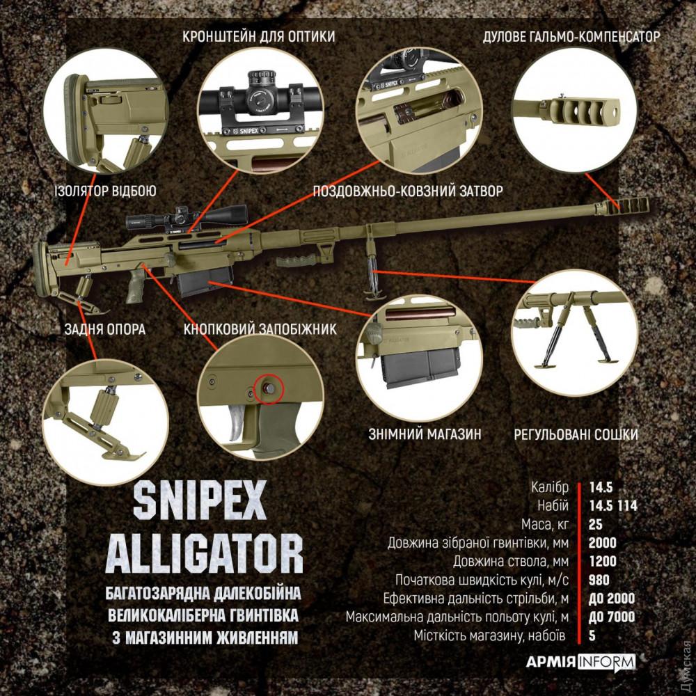 Украинская армия приняла на вооружение крупнокалиберную снайперскую винтовку отечественного производства